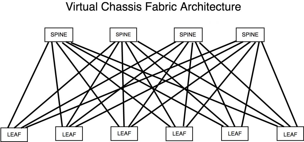 vcf_architecture
