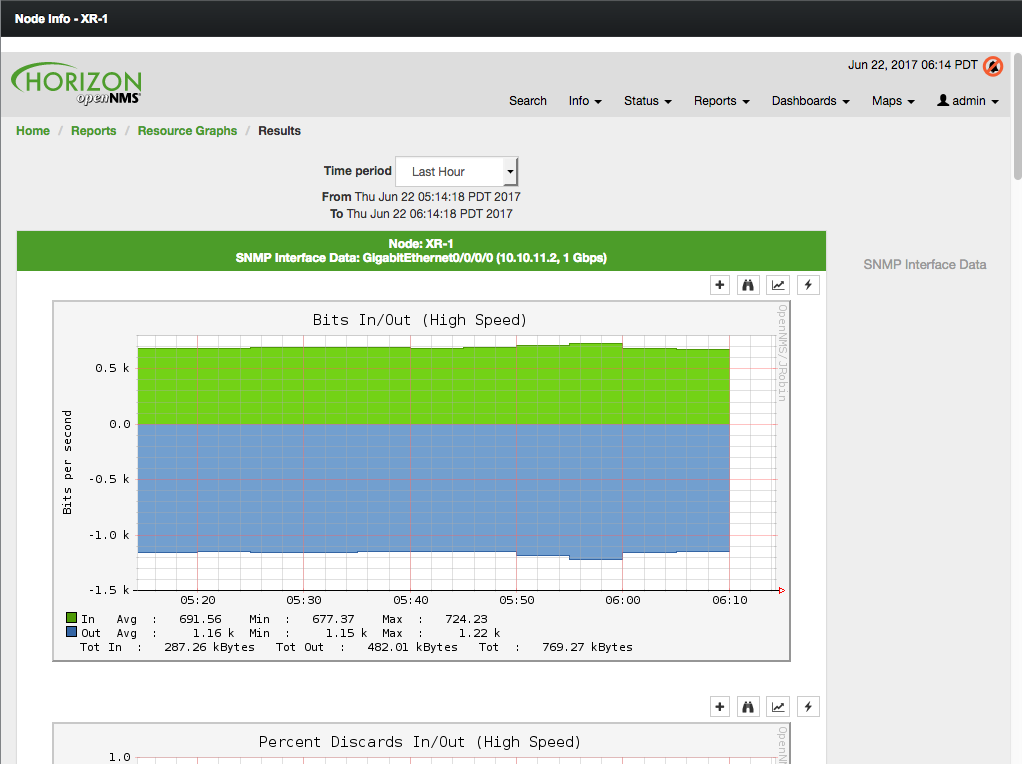 OpenNMS to monitor Juniper, Cisco and Linux devices |